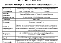 Телеком Мастерс 2  У18